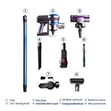 NEQUARE Cordless Vacuum Cleaner8